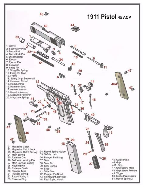 Acp Pistol Diagram Poster Picture Vlueprint