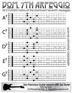 Dominant 7 Guitar Arpeggio Patterns Chart By Jay Skyler