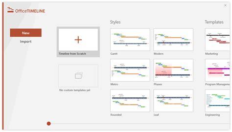 timeline template chart gantt chart template collection