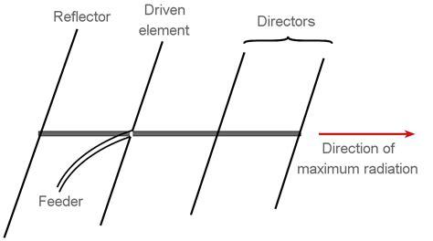 Honda Express Manual Wiring Diagrams