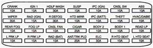 Cadillac Seville  1994  - Fuse Box Diagram