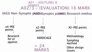 cpm homework help algebra volume 2 mba statement of purpose writing service research paper title help