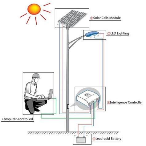 outdoor l post not working solar led street light solar street l clp 65w