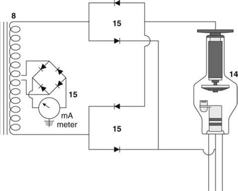 Ray Circuit Tube Heat Management Radiology Key