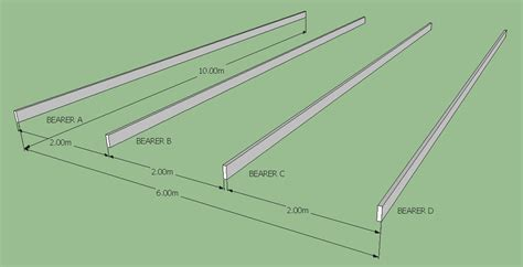 Floor Joist Spacing Requirements by Building Decking Estate Buildings Information Portal