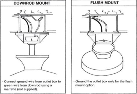 ceiling fan mounting height best hugger flush mount ceiling fan for low ceiling rooms
