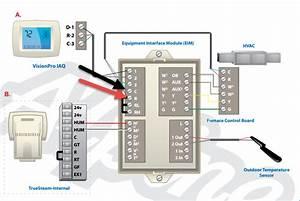 Honeywell Visionpro Iaq Thermostat Has Set Itself To 90