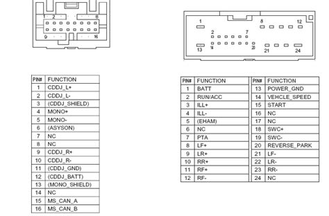 Premium Radio Wiring Diagram 1996 Ford F 150 by Ford Car Radio Stereo Audio Wiring Diagram Autoradio