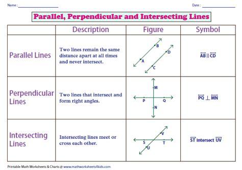 cuisine en parall鑞e parallel perpendicular lines worksheet free worksheets library and print worksheets free on comprar en