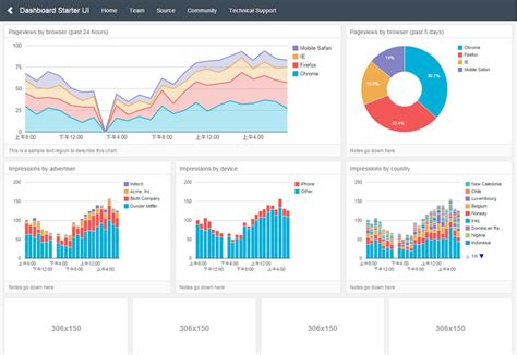Create Templates Pentaho by Responsive Dashboard Templates For Bootstrap Web