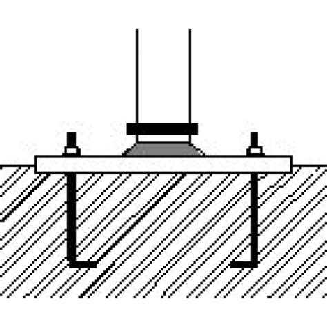 anchor bolts  footing template