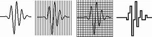 Abtastfrequenz Berechnen : verbesserte echodarstellung mit digitalen ultraschallpr fger ten am beispiel der ~ Themetempest.com Abrechnung