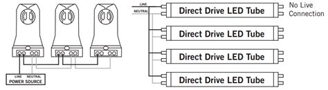 Rewiring Emergency Ballast Wiring Diagram by What Is Direct Wire Ballast Bypass Led Lighting What Is