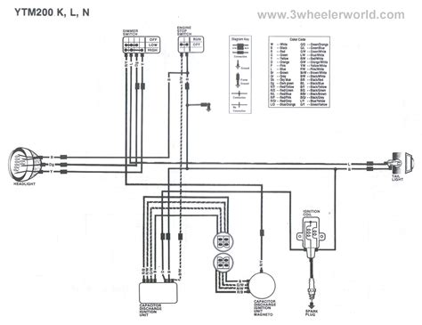 3wheeler world yamaha ytm200 k n l quot tri moto quot wiring diagram