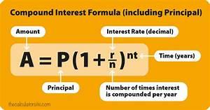 Compound Interest Formula - Explained