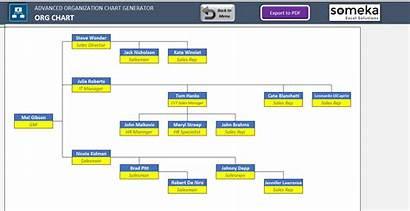 Chart Generator Advanced Automatic Excel Organizational Template