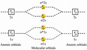 30 Molecular Orbital Diagram For Be2