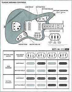 Fender  U2014 Learn More About  Fender Jaguar Tone Controls