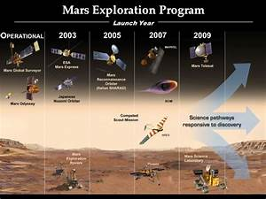 NASA Mars Exploration Program - Pics about space