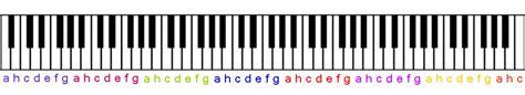 Klaviertastatur zum ausdrucken a4,noten lernen klavier pdf,klaviertasten zum ausdrucken,klaviertastatur beschriftet. Klaviertastatur Mit Notennamen Zum Ausdrucken ...