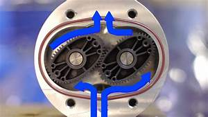 Ovalradz U00e4hler  De  - Bopp  U0026 Reuther Messtechnik Gmbh