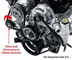 2005 Jeep Grand Cherokee 3 7 Serpentine Belt Diagram