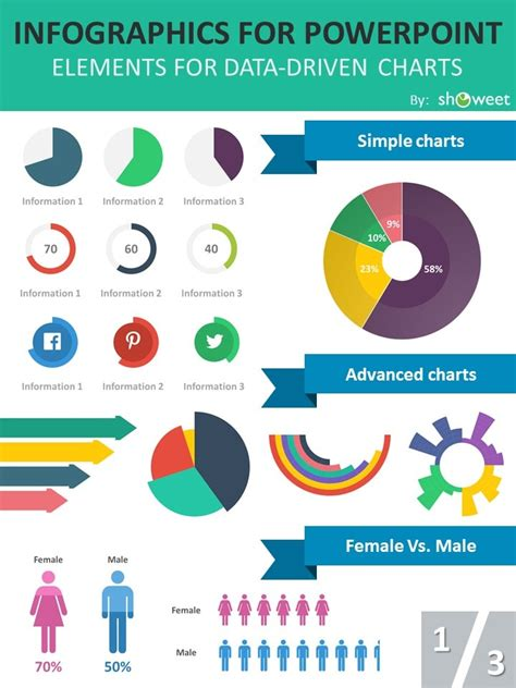 infographic template powerpoint free charts infographics powerpoint templates