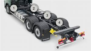 Volvo Fh  U2013 Dynamic Chassis Design