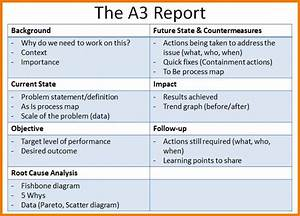A3 Report Template For Lean A3 Problem Solving A3 Template