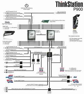 The Lenovo Thinkstation P900 Workstation Review  Design 101