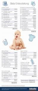 Was Kostet Ein Treppengeländer : idealo kostencheck was braucht ein baby und wie viel ~ Michelbontemps.com Haus und Dekorationen
