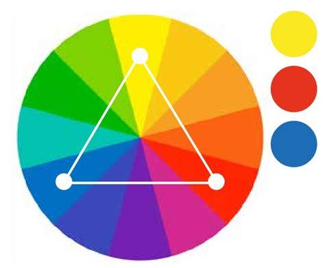 Come Utilizzare La Ruota Dei Colori 5 Tecniche Per