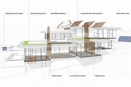 Off Grid Home Design by Off The Grid Home Plans