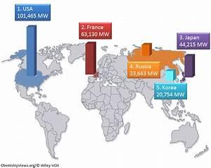 Nuclear Power Stations :: ChemViews Magazine :: ChemistryViews