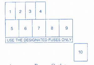 Chevy Tracker 1999 Under The Hood Fuse Box  Block Circuit Breaker Diagram  U00bb Carfusebox
