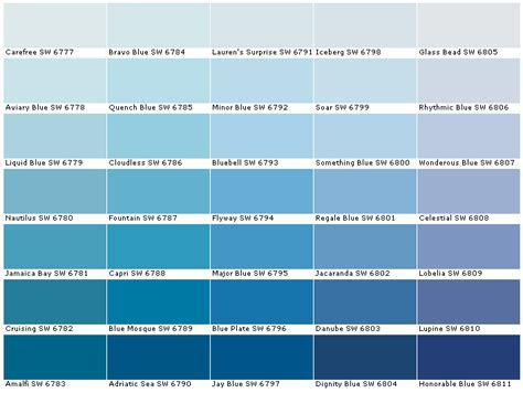 sherwin williams sw6777 carefree sw6778 aviary blue sw6779