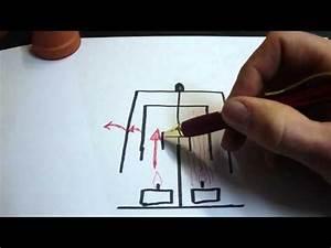 Alternative Heizung Selber Bauen : teelichtofen 3 anwendungsbereiche und funktionsweise candle powered heater youtube ~ Markanthonyermac.com Haus und Dekorationen