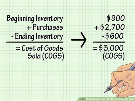 how to account for cost of goods sold a complete 4 part guide