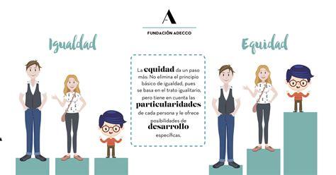 Equidad Igualdad - Diversidad e inclusión