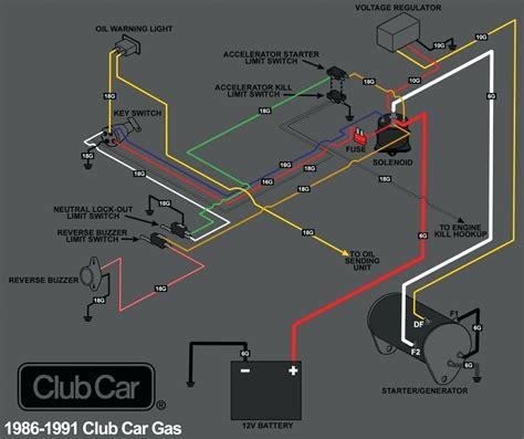 diagram club car wiring diagram gas engine