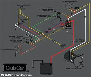 Diagram  Club Car Wiring Diagram Gas Engine