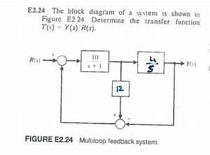 Solved  E2 24 The Block Diagram Of A System Is Shown In Fi