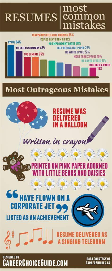18999 common resume mistakes common resume writing mistakes