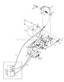Troy-bilt 21ae662k766 Parts List And Diagram