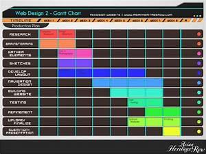 ブログ Web Design 2 Gantt Chart And Flow Chart