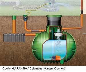 Regenwasserversickerung Selber Bauen : regenwasserversickerung ~ Orissabook.com Haus und Dekorationen