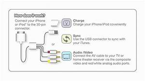 Composite Av Cable With Charge And Sync For Iphone    Ipod