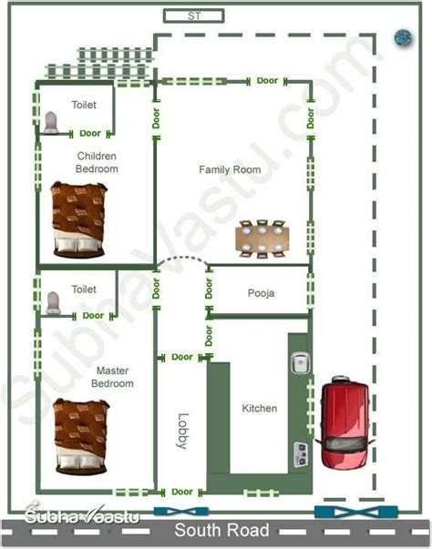 pin  kavitha lakshmi  kl   indian house plans
