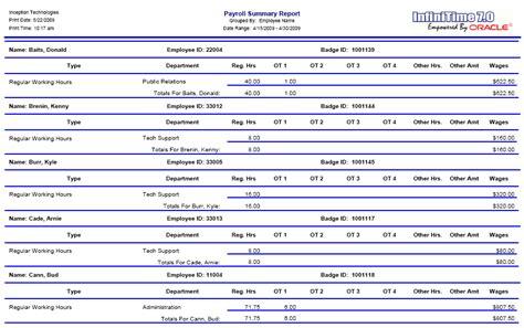 payroll summary report template simple salary slip