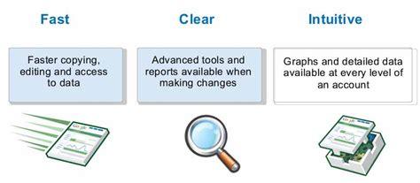 nowy interfejs adwords kolejny rzut oka performance marketing z analityczną twarzą